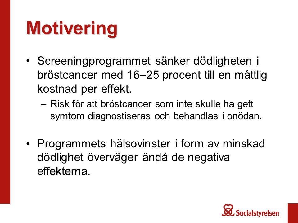 Motivering •Screeningprogrammet sänker dödligheten i bröstcancer med 16–25 procent till en måttlig kostnad per effekt. –Risk för att bröstcancer som i