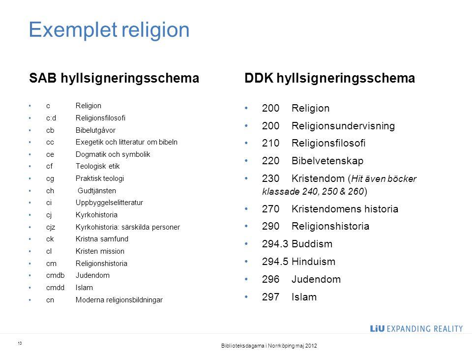 Exemplet religion SAB hyllsigneringsschema • cReligion • c:d Religionsfilosofi • cb Bibelutgåvor • cc Exegetik och litteratur om bibeln • ce Dogmatik