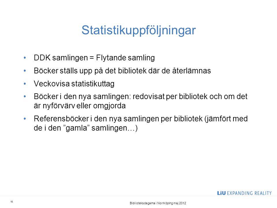 Statistikuppföljningar •DDK samlingen = Flytande samling •Böcker ställs upp på det bibliotek där de återlämnas •Veckovisa statistikuttag •Böcker i den