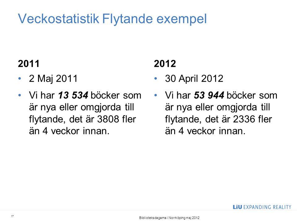 Veckostatistik Flytande exempel 2011 • 2 Maj 2011 • Vi har 13 534 böcker som är nya eller omgjorda till flytande, det är 3808 fler än 4 veckor innan.