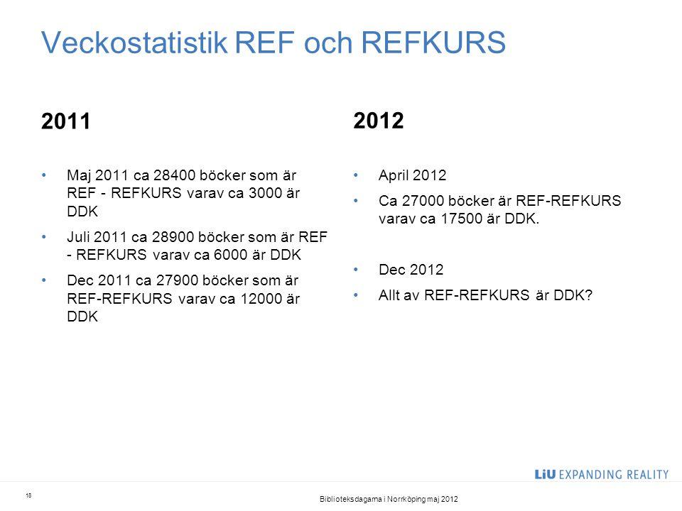 Veckostatistik REF och REFKURS 2011 • Maj 2011 ca 28400 böcker som är REF - REFKURS varav ca 3000 är DDK • Juli 2011 ca 28900 böcker som är REF - REFK