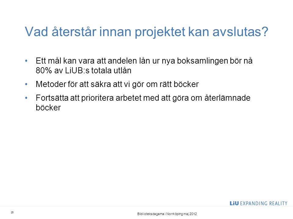 Vad återstår innan projektet kan avslutas? •Ett mål kan vara att andelen lån ur nya boksamlingen bör nå 80% av LiUB:s totala utlån •Metoder för att sä