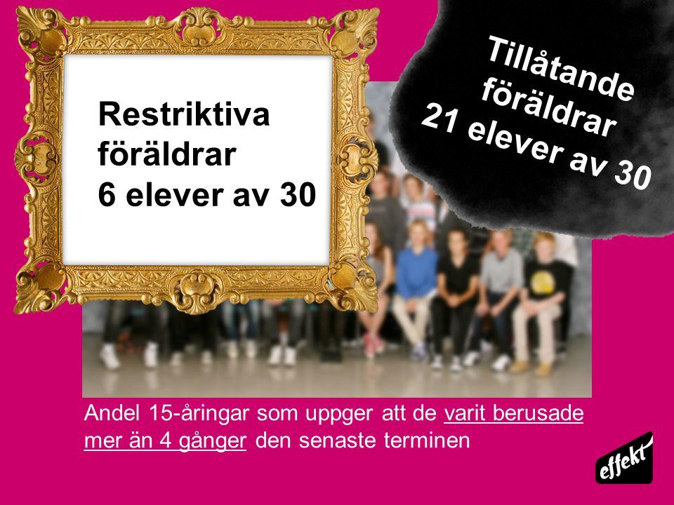 Rökning bland Upplands Väsbys ungdomar?