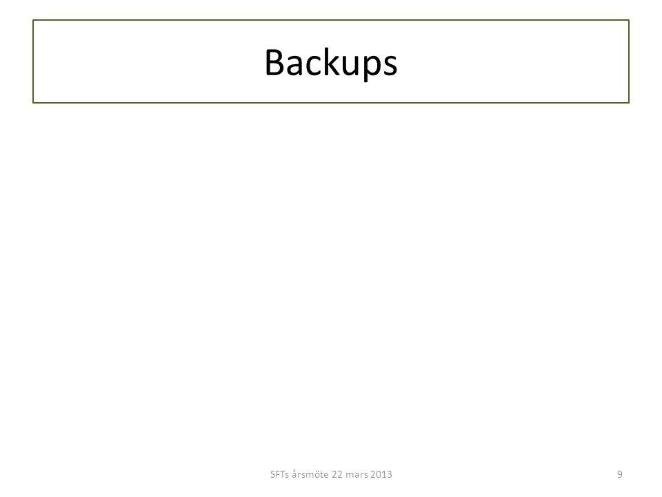 Backups SFTs årsmöte 22 mars 20139