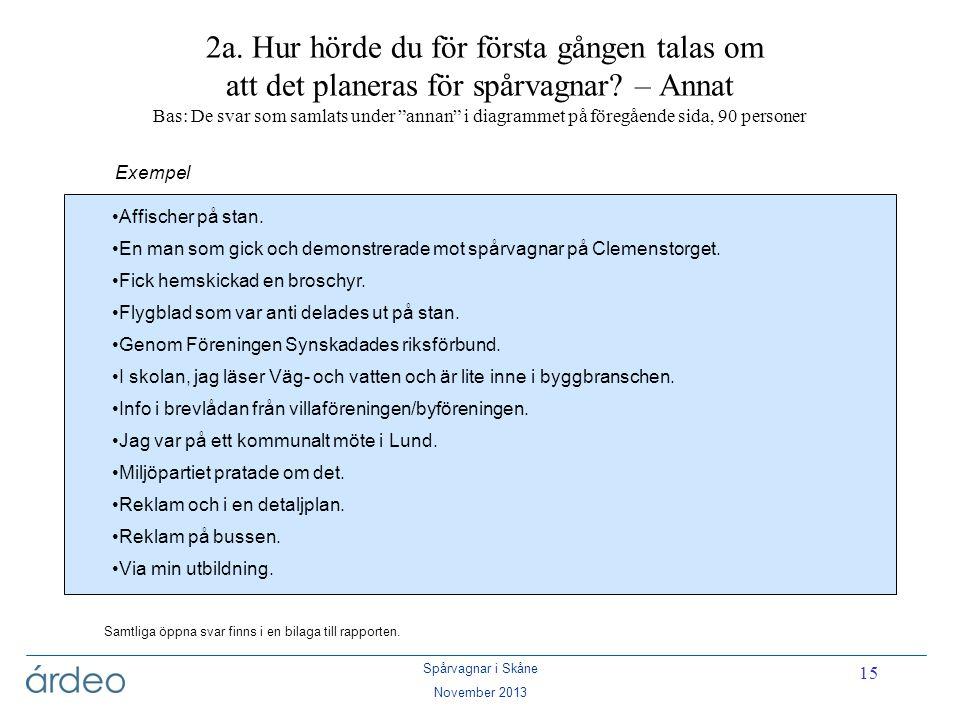 Spårvagnar i Skåne November 2013 15 2a. Hur hörde du för första gången talas om att det planeras för spårvagnar? – Annat Bas: De svar som samlats unde