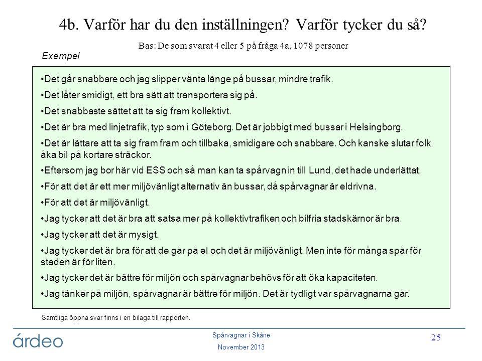 Spårvagnar i Skåne November 2013 25 4b. Varför har du den inställningen? Varför tycker du så? Bas: De som svarat 4 eller 5 på fråga 4a, 1078 personer
