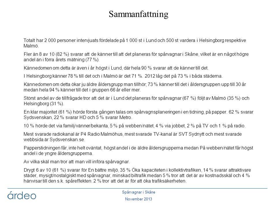 Spårvagnar i Skåne November 2013 Totalt har 2 000 personer intervjuats fördelade på 1 000 st i Lund och 500 st vardera i Helsingborg respektive Malmö.