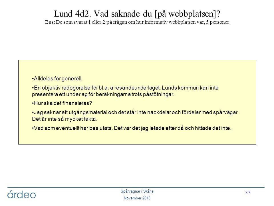 Spårvagnar i Skåne November 2013 35 Lund 4d2. Vad saknade du [på webbplatsen]? Bas: De som svarat 1 eller 2 på frågan om hur informativ webbplatsen va