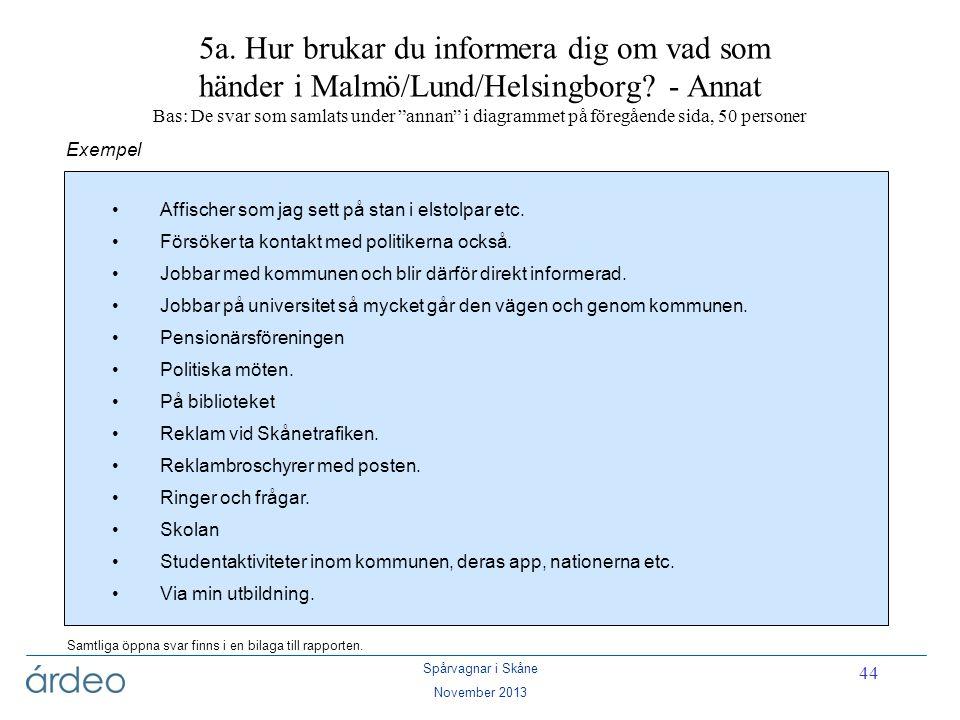 Spårvagnar i Skåne November 2013 44 5a. Hur brukar du informera dig om vad som händer i Malmö/Lund/Helsingborg? - Annat Bas: De svar som samlats under