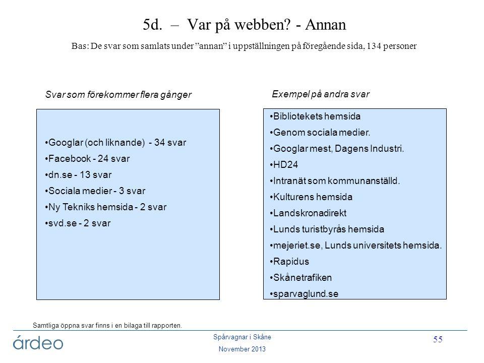 """Spårvagnar i Skåne November 2013 55 5d. – Var på webben? - Annan Bas: De svar som samlats under """"annan"""" i uppställningen på föregående sida, 134 perso"""
