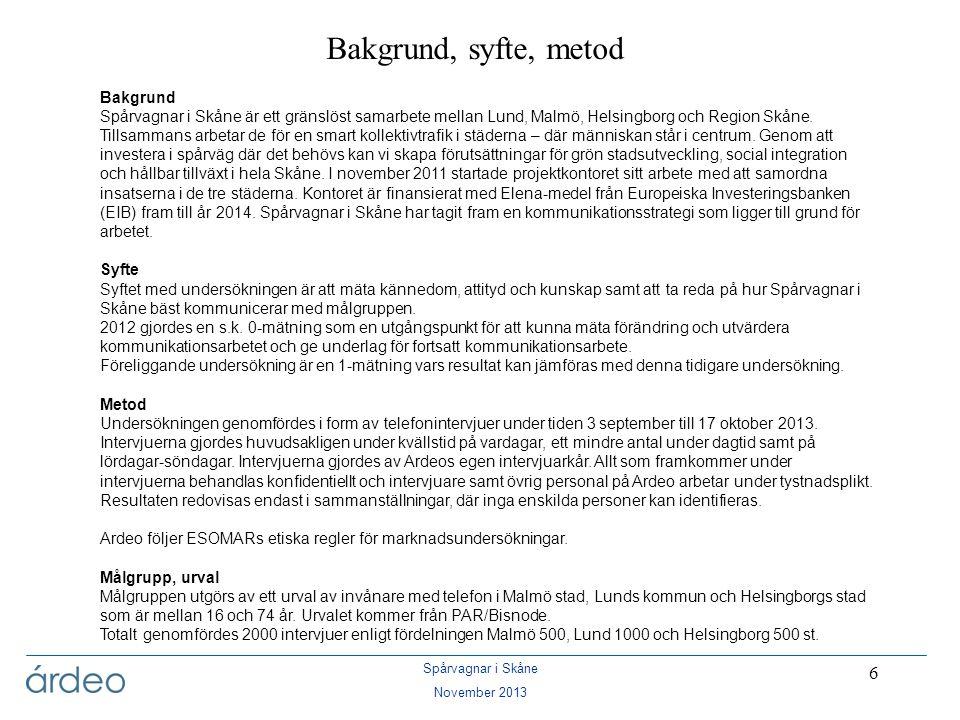 Spårvagnar i Skåne November 2013 7 Svarsfrekvens och bortfall TotalMalmöLundHelsingborg Antal adresser brutto6597169732001700 Ej ringda adresser950 0 Ej målgrupp, flyttat247125 Antal adresser netto6478169030931695 Genomförda intervjuer20005001000500 Svarsprocent (genomförda intervjuer/nettourval)31%30%32%29% Vägrare1556360682514 Andel vägrare24%21%22%30% Fel nummer179558044 Språksvårigheter, sjuk, dålig mottagning, hörselskadad etc.134564434