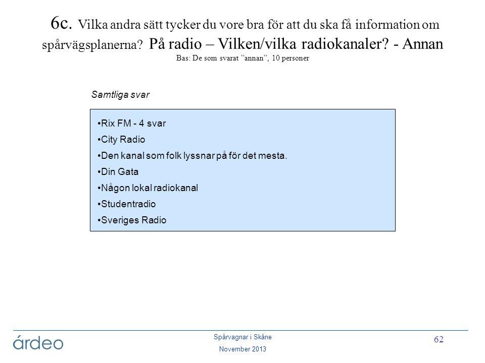 Spårvagnar i Skåne November 2013 62 6c. Vilka andra sätt tycker du vore bra för att du ska få information om spårvägsplanerna? På radio – Vilken/vilka