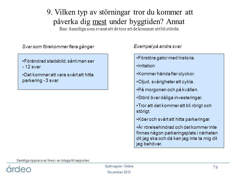Spårvagnar i Skåne November 2013 74 Svar som förekommer flera gånger Exempel på andra svar Samtliga öppna svar finns i en bilaga till rapporten. •Förä