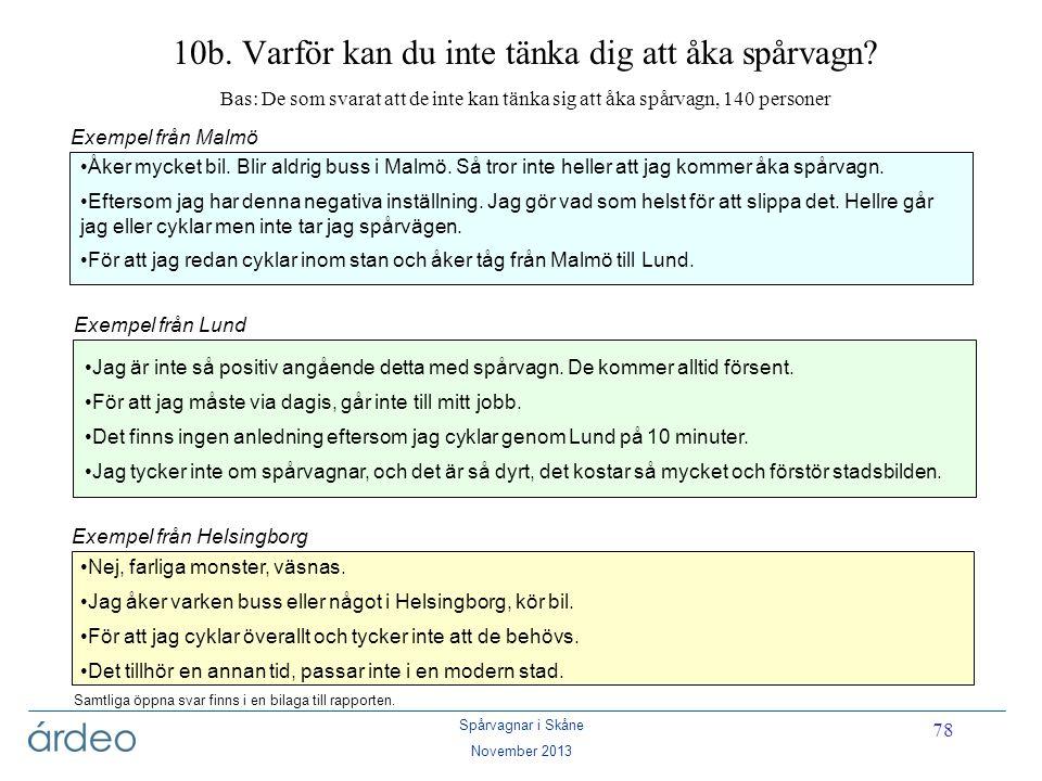 Spårvagnar i Skåne November 2013 78 10b. Varför kan du inte tänka dig att åka spårvagn? Bas: De som svarat att de inte kan tänka sig att åka spårvagn,