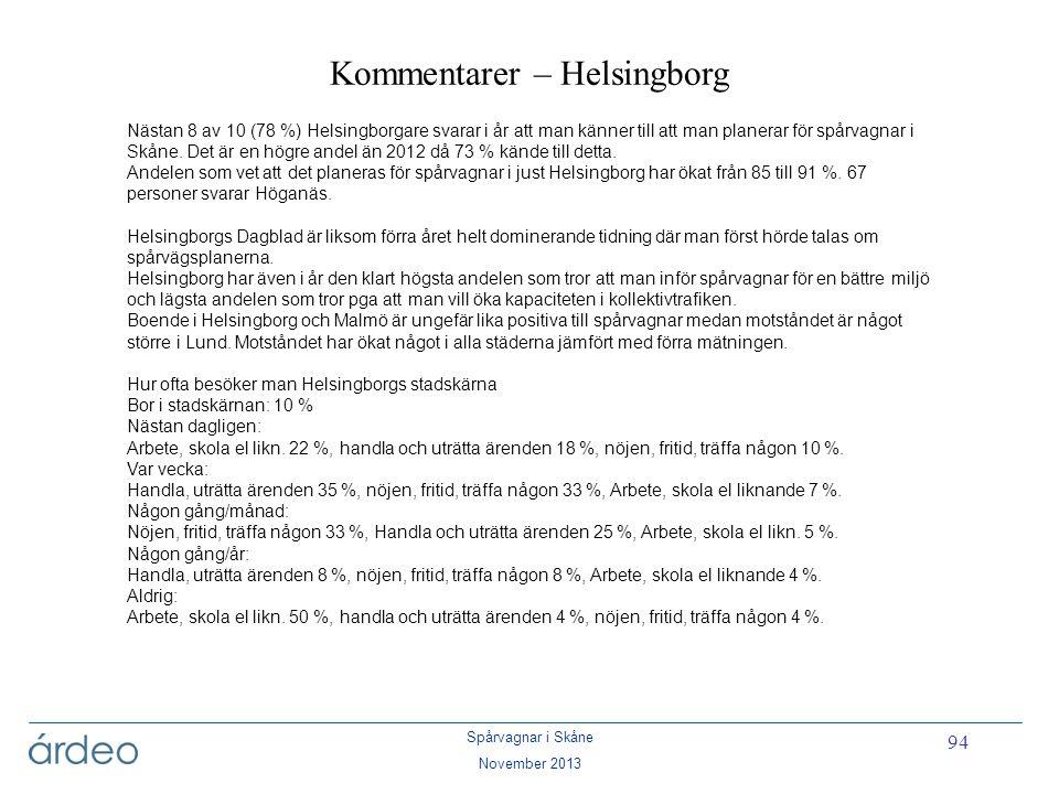 Spårvagnar i Skåne November 2013 94 Kommentarer – Helsingborg Nästan 8 av 10 (78 %) Helsingborgare svarar i år att man känner till att man planerar fö