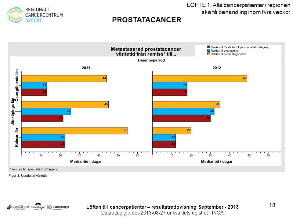 18 LÖFTE 1: Alla cancerpatienter i regionen ska få behandling inom fyra veckor PROSTATACANCER Löften till cancerpatienter – resultatredovisning Septem