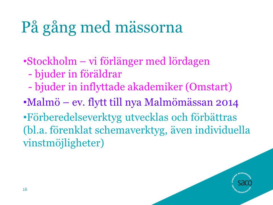 På gång med mässorna • Stockholm – vi förlänger med lördagen - bjuder in föräldrar - bjuder in inflyttade akademiker (Omstart) • Malmö – ev. flytt til