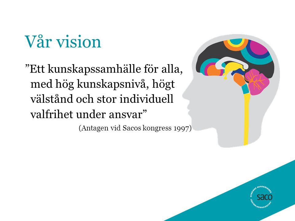 """Vår vision """"Ett kunskapssamhälle för alla, med hög kunskapsnivå, högt välstånd och stor individuell valfrihet under ansvar"""" (Antagen vid Sacos kongres"""