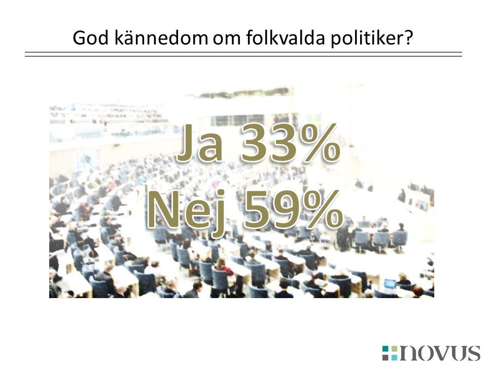 God kännedom om folkvalda politiker?