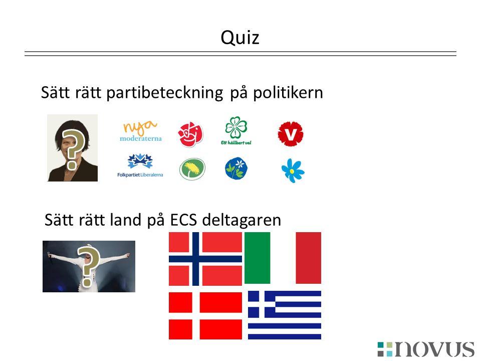 Quiz Sätt rätt partibeteckning på politikern Sätt rätt land på ECS deltagaren