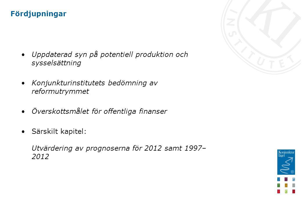 Fördjupningar •Uppdaterad syn på potentiell produktion och sysselsättning •Konjunkturinstitutets bedömning av reformutrymmet •Överskottsmålet för offentliga finanser •Särskilt kapitel: Utvärdering av prognoserna för 2012 samt 1997– 2012