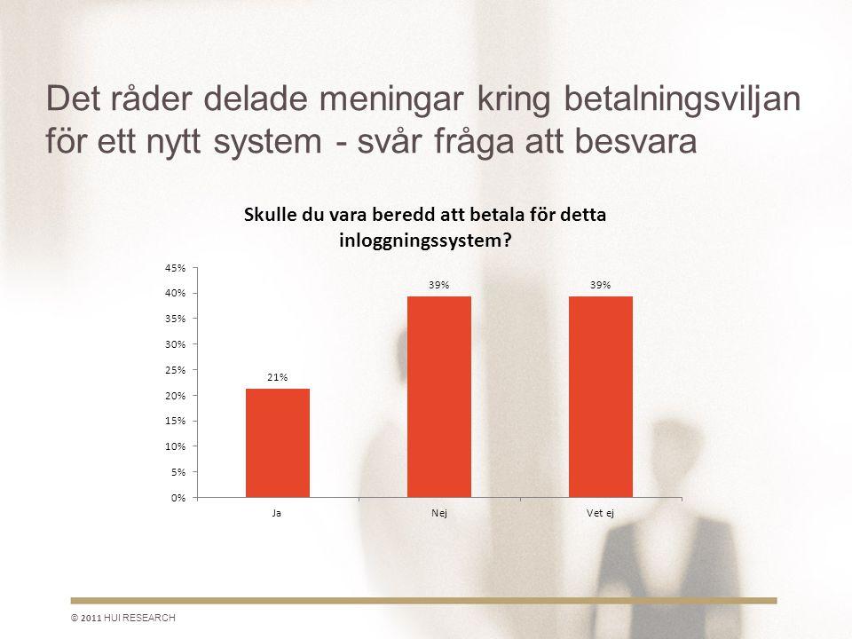 Det råder delade meningar kring betalningsviljan för ett nytt system - svår fråga att besvara © 2011 HUI RESEARCH