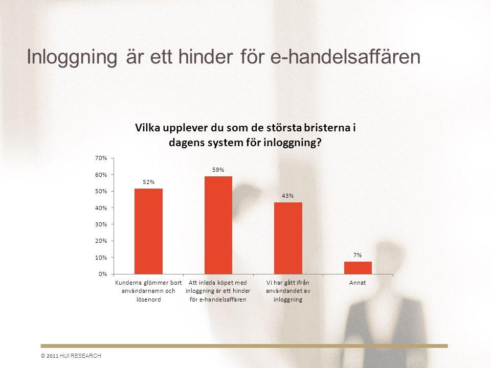 Inloggning är ett hinder för e-handelsaffären © 2011 HUI RESEARCH