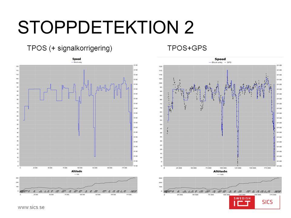 www.sics.se STOPPDETEKTION 2 TPOS (+ signalkorrigering)TPOS+GPS