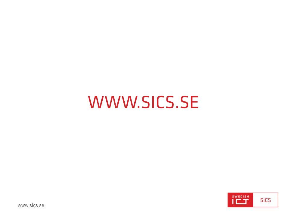 www.sics.se