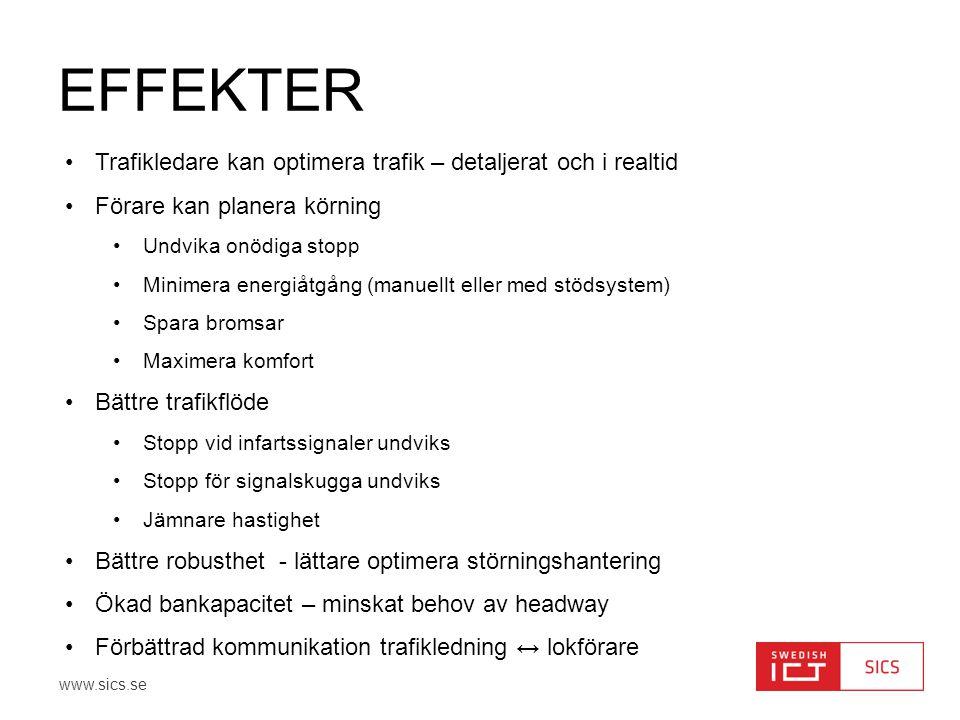 www.sics.se EFFEKTER •Trafikledare kan optimera trafik – detaljerat och i realtid •Förare kan planera körning •Undvika onödiga stopp •Minimera energiå