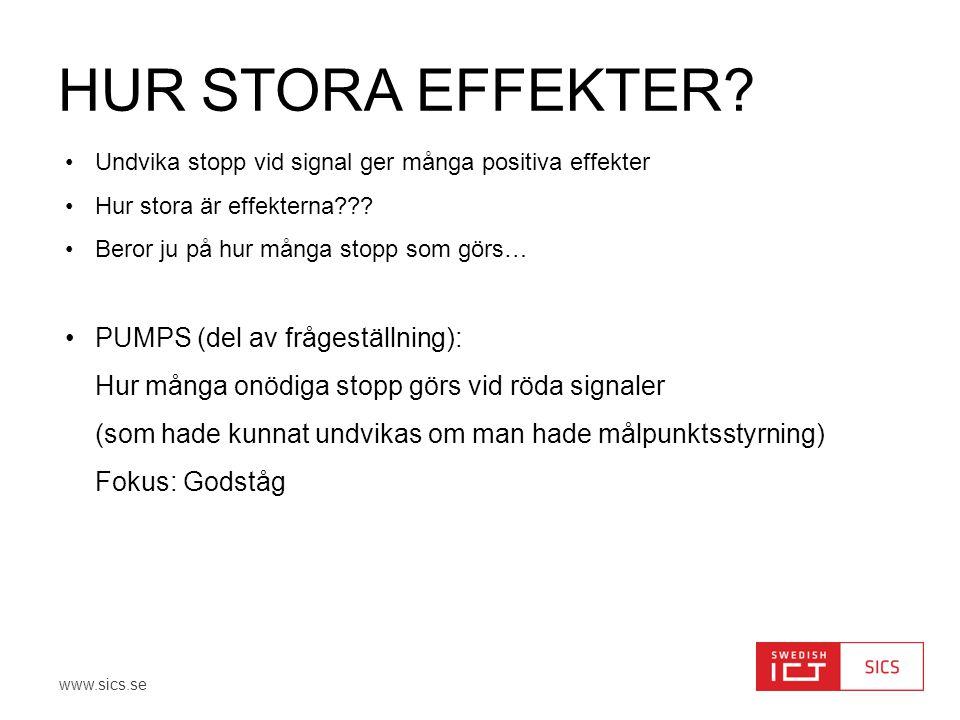 www.sics.se HUR STORA EFFEKTER? •Undvika stopp vid signal ger många positiva effekter •Hur stora är effekterna??? •Beror ju på hur många stopp som gör
