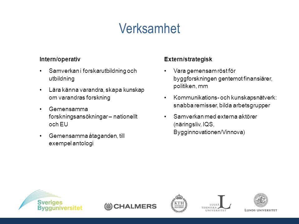 Intern/operativ •Samverkan i forskarutbildning och utbildning •Lära känna varandra, skapa kunskap om varandras forskning •Gemensamma forskningsansökningar – nationellt och EU •Gemensamma åtaganden, till exempel antologi Verksamhet Extern/strategisk •Vara gemensam röst för byggforskningen gentemot finansiärer, politiken, mm •Kommunikations- och kunskapsnätverk: snabba remisser, bilda arbetsgrupper •Samverkan med externa aktörer (näringsliv, IQS, Bygginnovationen/Vinnova)