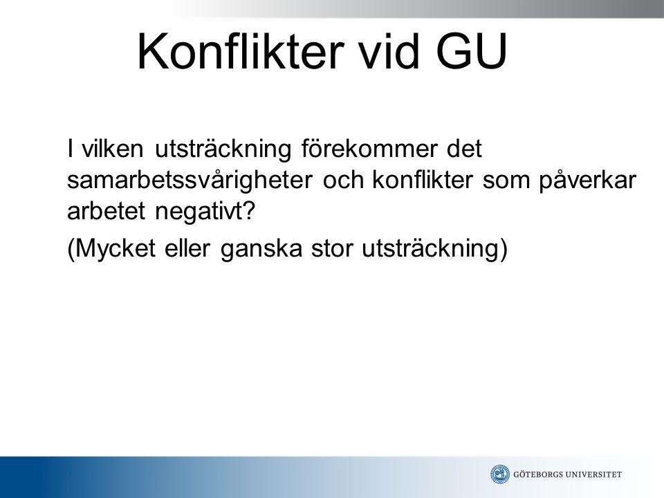 Konflikter vid GU I vilken utsträckning förekommer det samarbetssvårigheter och konflikter som påverkar arbetet negativt.