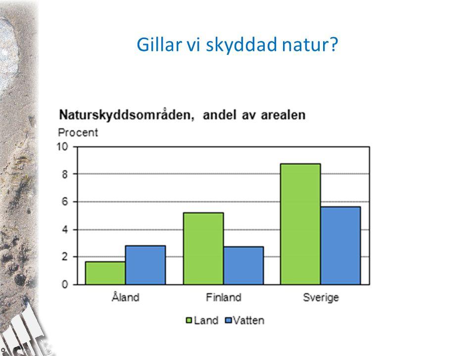 Gillar vi skyddad natur?