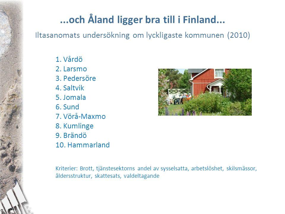 ...och Åland ligger bra till i Finland... Iltasanomats undersökning om lyckligaste kommunen (2010) 1. Vårdö 2. Larsmo 3. Pedersöre 4. Saltvik 5. Jomal