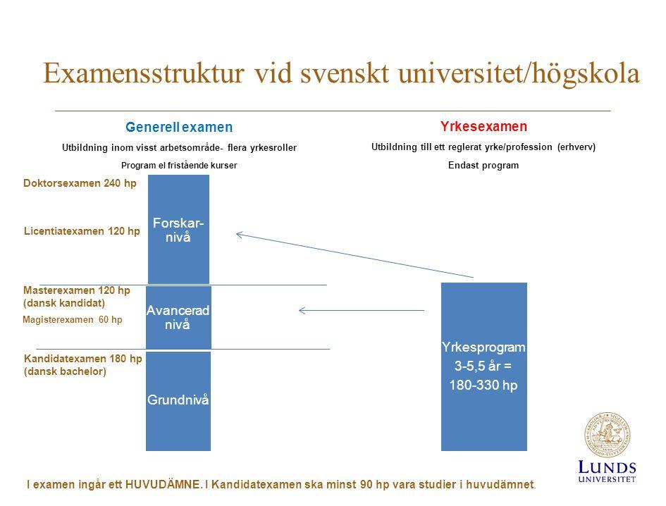 Examensstruktur vid svenskt universitet/högskola Generell examen Utbildning inom visst arbetsområde- flera yrkesroller Program el fristående kurser Fo