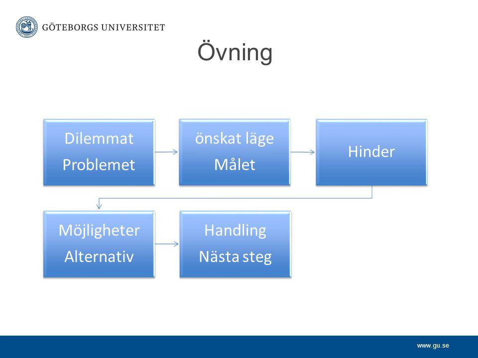 www.gu.se Övning Dilemmat Problemet önskat läge Målet Hinder Möjligheter Alternativ Handling Nästa steg