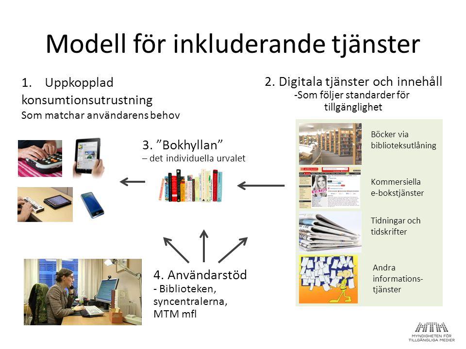 """Modell för inkluderande tjänster 1.Uppkopplad konsumtionsutrustning Som matchar användarens behov 3. """"Bokhyllan"""" – det individuella urvalet 4. Använda"""
