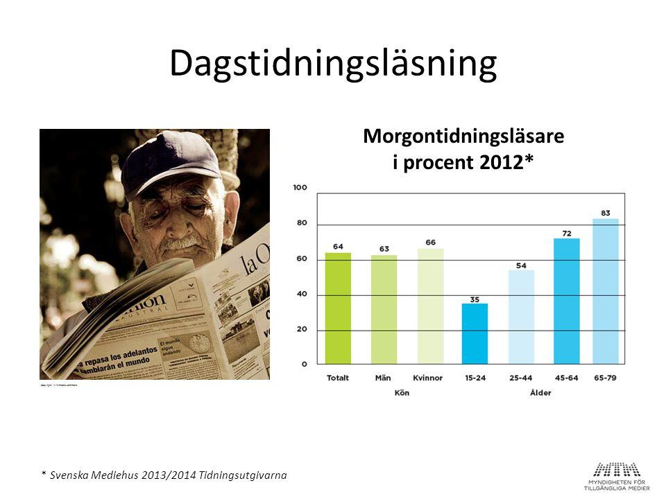 Dagstidningsläsning * Svenska Mediehus 2013/2014 Tidningsutgivarna Morgontidningsläsare i procent 2012* Copyright: Wikimedia commons
