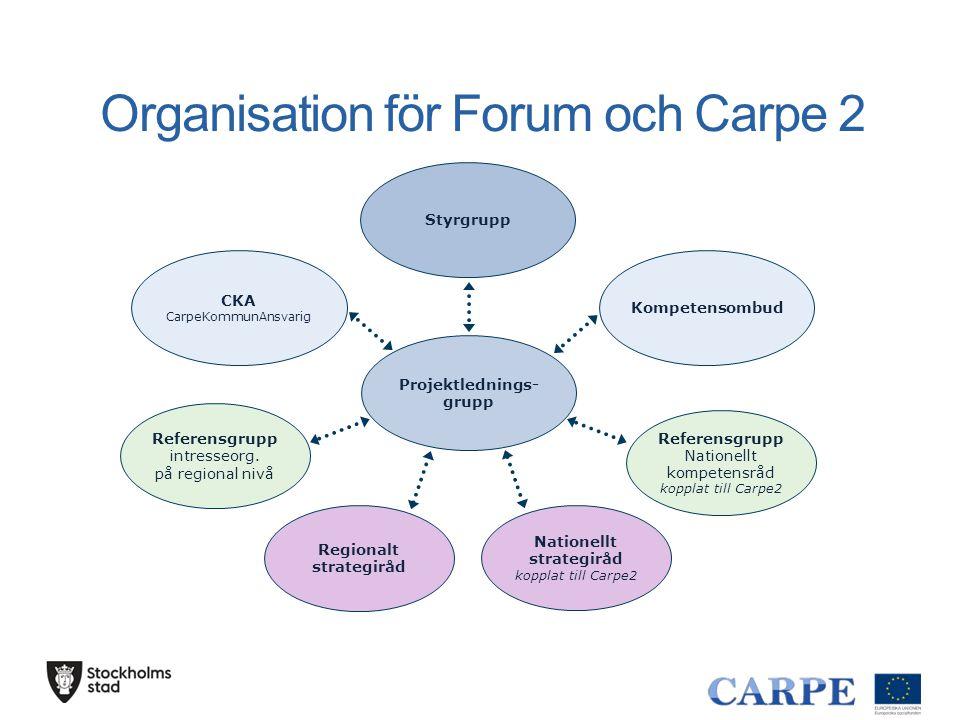 Projektlednings- grupp Referensgrupp Nationellt kompetensråd kopplat till Carpe2 Referensgrupp intresseorg. på regional nivå CKA CarpeKommunAnsvarig K