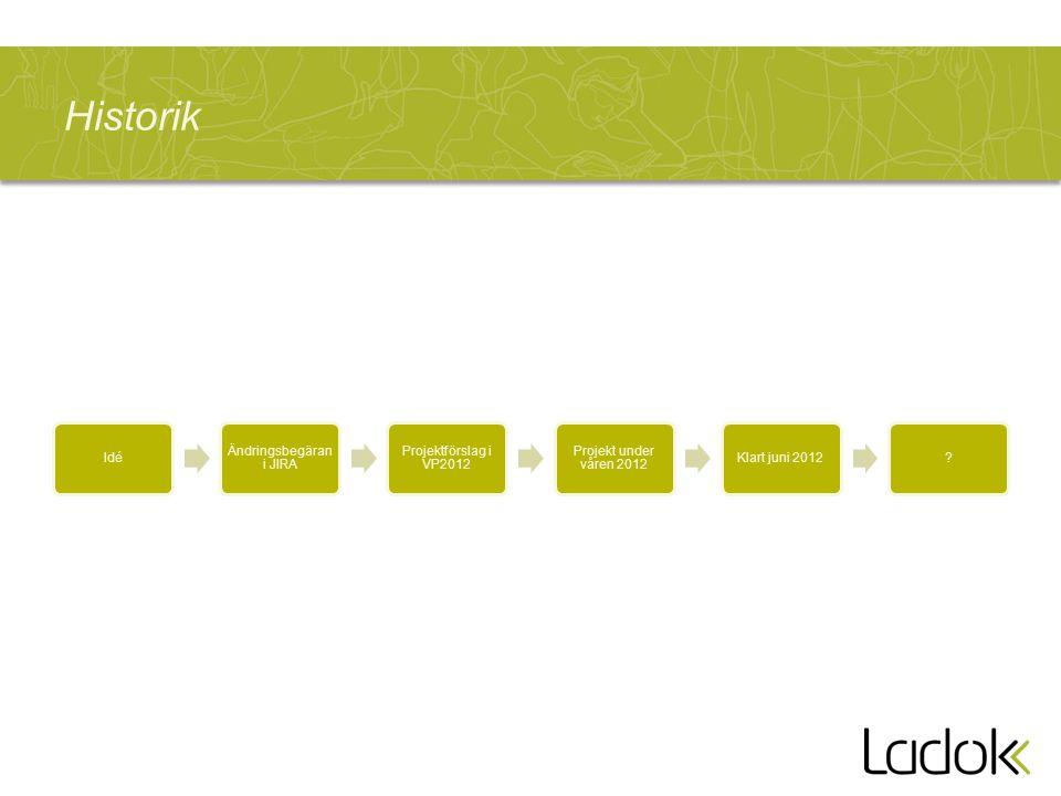 Historik Idé Ändringsbegäran i JIRA Projektförslag i VP2012 Projekt under våren 2012 Klart juni 2012?