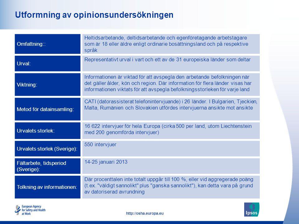 13 http://osha.europa.eu Andel arbetstagare över 60 år under 2020 Hur troligt, om alls, tror du att det är att det finns en högre andel personer över 60 som arbetar på din arbetsplats år 2020.