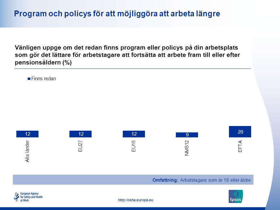 26 http://osha.europa.eu Program och policys för att möjliggöra att arbeta längre Vänligen uppge om det redan finns program eller policys på din arbetsplats som gör det lättare för arbetstagare att fortsätta att arbete fram till eller efter pensionsåldern (%) Omfattning: Arbetstagare som är 18 eller äldre
