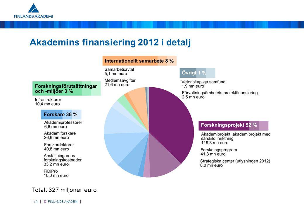 © FINLANDS AKADEMI 40 Akademins finansiering 2012 i detalj Totalt 327 miljoner euro