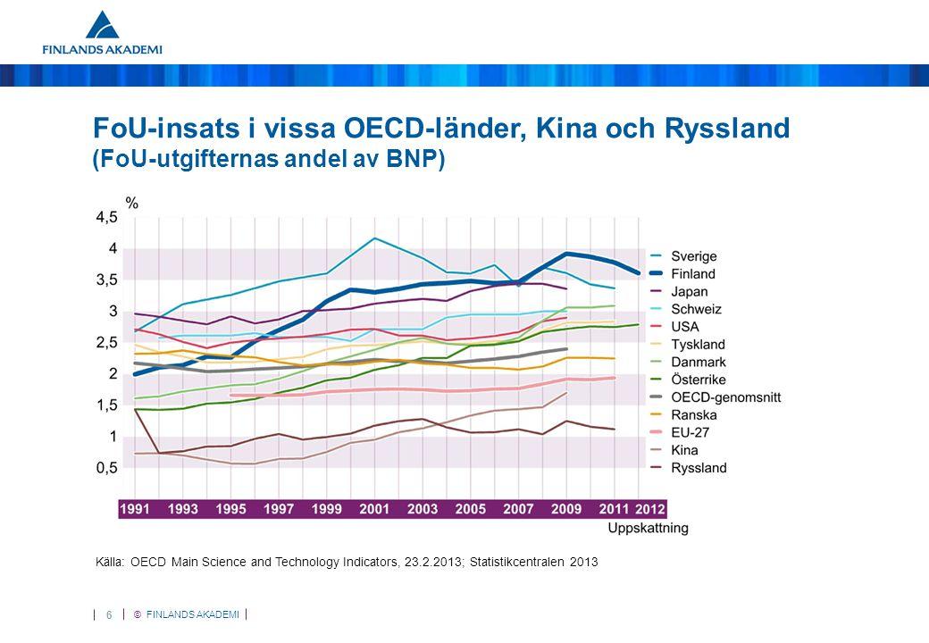 © FINLANDS AKADEMI 6 FoU-insats i vissa OECD-länder, Kina och Ryssland (FoU-utgifternas andel av BNP) Källa: OECD Main Science and Technology Indicators, 23.2.2013; Statistikcentralen 2013