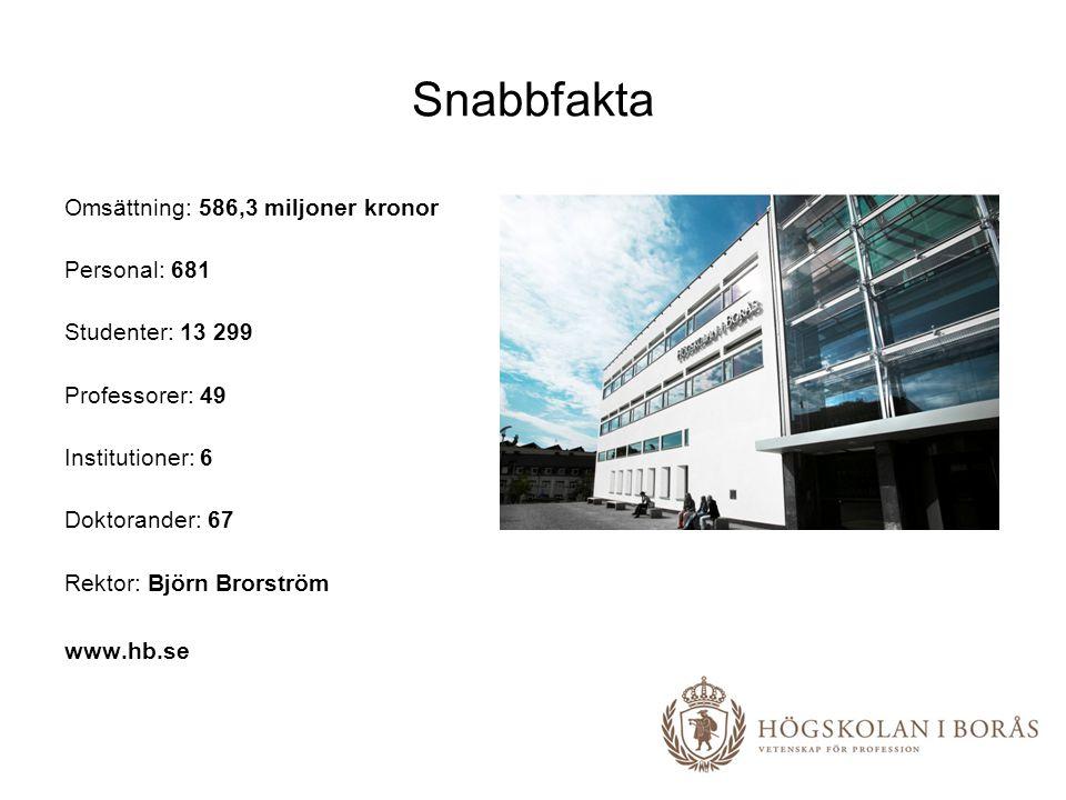 Milstolpar 1866 Tekniska Väfskolan grundas 1977 Högskolan i Borås bildas 2000 Första professorsinstallationen 2005 Ansökan om professionsuniversitet 2007 Rätt att ge utbildningar på masternivå 2010 Rätt att utbilda på forskarnivå