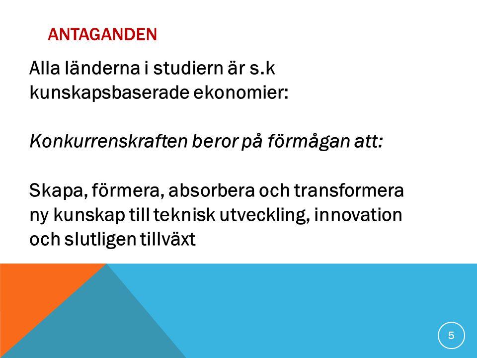 ANTAGANDEN Alla länderna i studiern är s.k kunskapsbaserade ekonomier: Konkurrenskraften beror på förmågan att: Skapa, förmera, absorbera och transformera ny kunskap till teknisk utveckling, innovation och slutligen tillväxt 5