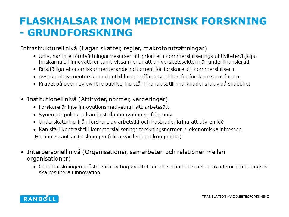 TRANSLATION AV DIABETESFORSKNING FLASKHALSAR INOM MEDICINSK FORSKNING - GRUNDFORSKNING Infrastrukturell nivå (Lagar, skatter, regler, makroförutsättni