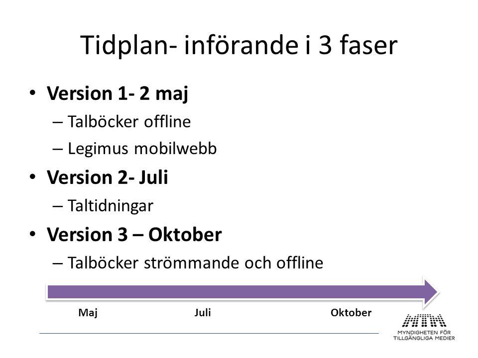 Tidplan- införande i 3 faser • Version 1- 2 maj – Talböcker offline – Legimus mobilwebb • Version 2- Juli – Taltidningar • Version 3 – Oktober – Talbö