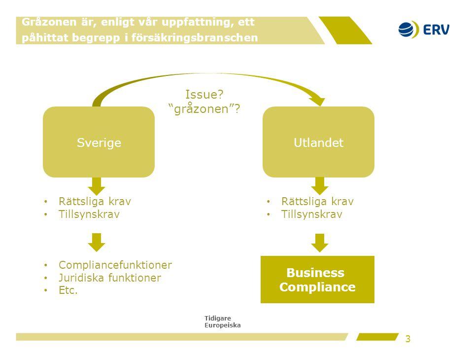 """Tidigare Europeiska 3 SverigeUtlandet Issue? """"gråzonen""""? • Rättsliga krav • Tillsynskrav • Compliancefunktioner • Juridiska funktioner • Etc. • Rättsl"""